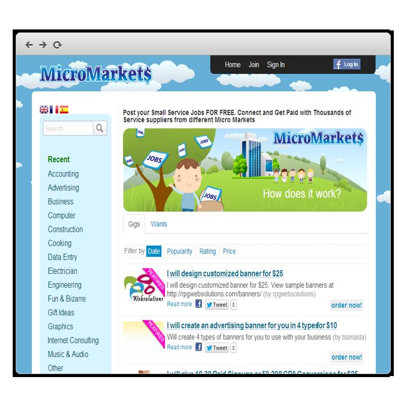 micromarkets